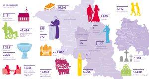 Statistik Flyer Plakat